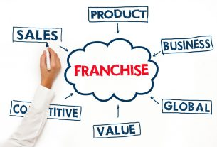 Franchising Health Care
