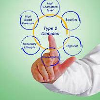 Tips for People with Type 2 Diabetes Health Care