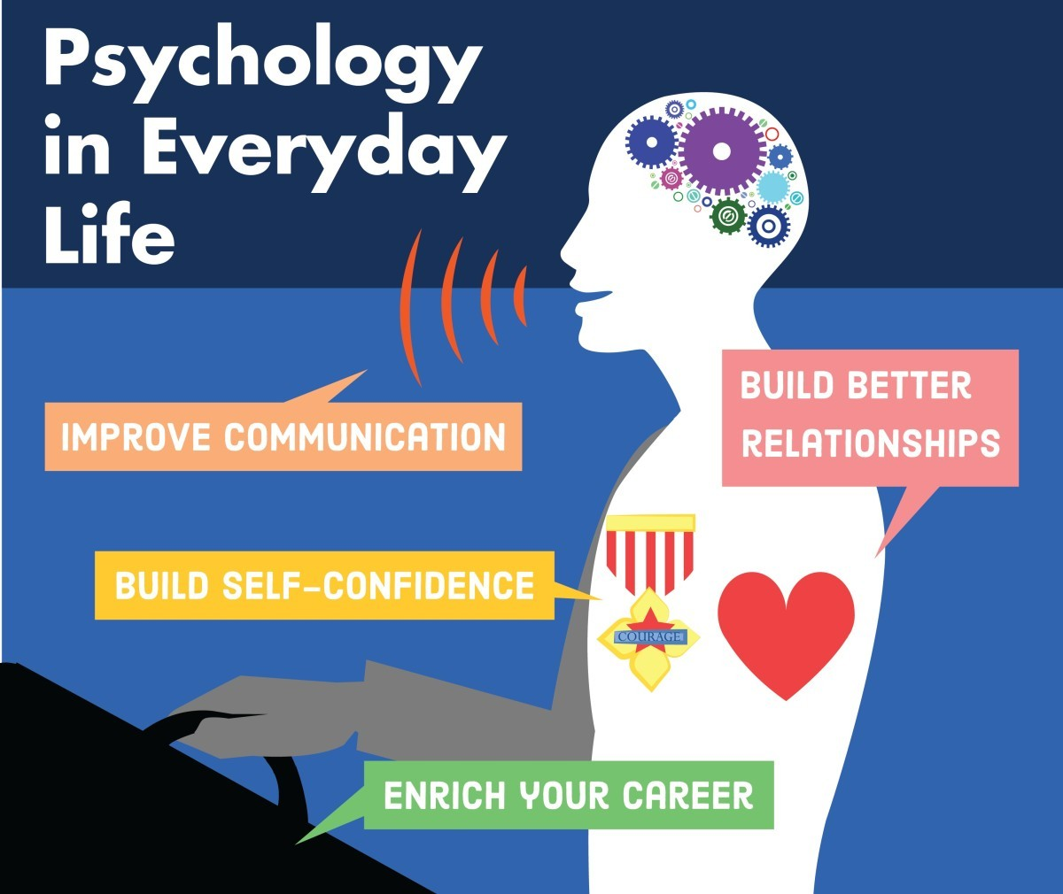 psychology and its importance Health Care
